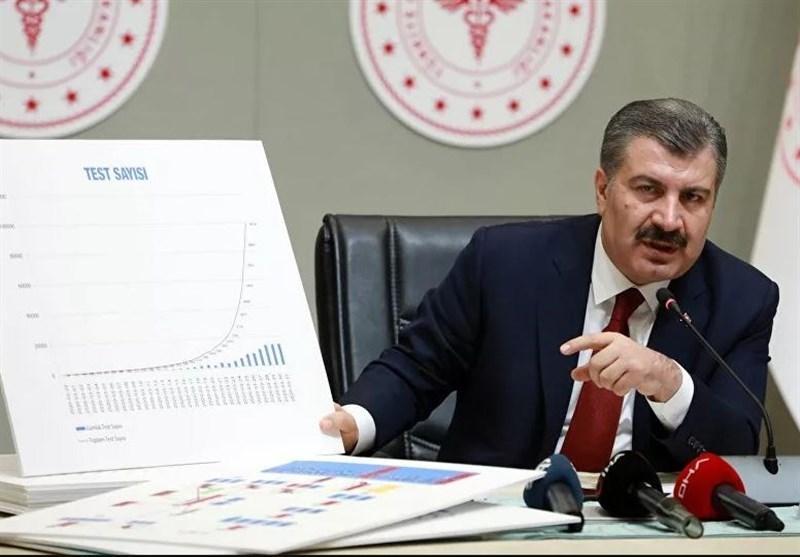 آخرین آمار مبتلایان به کرونا در ترکیه، انتشار جزئیات پراکندگی بیماری در استان ها